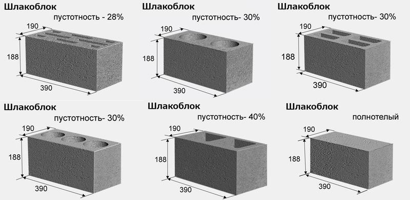Технические условия на производство шлакоблоков.